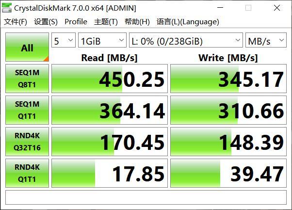 "使用CrystalDiskMark测试光威""弈 Pro""256GB硬盘的数据"