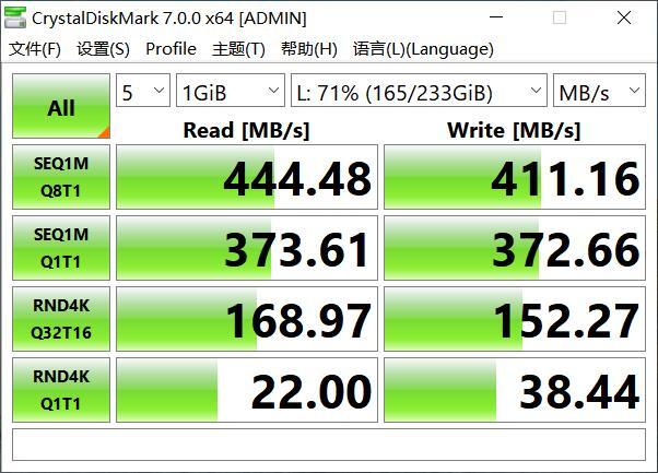"""使用CrystalDiskMark测试西部数据""""Blue""""250GB SSD硬盘的数据"""